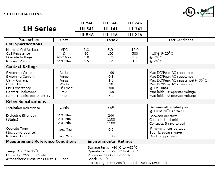 Standard 1H Series B