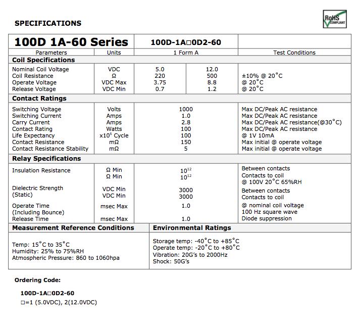 100d-1a-60-series-b