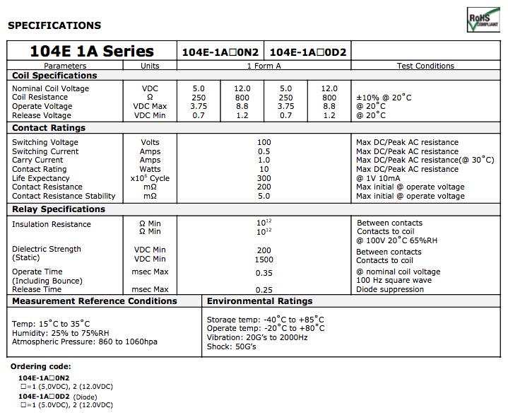 104e-1-form-a-series-b