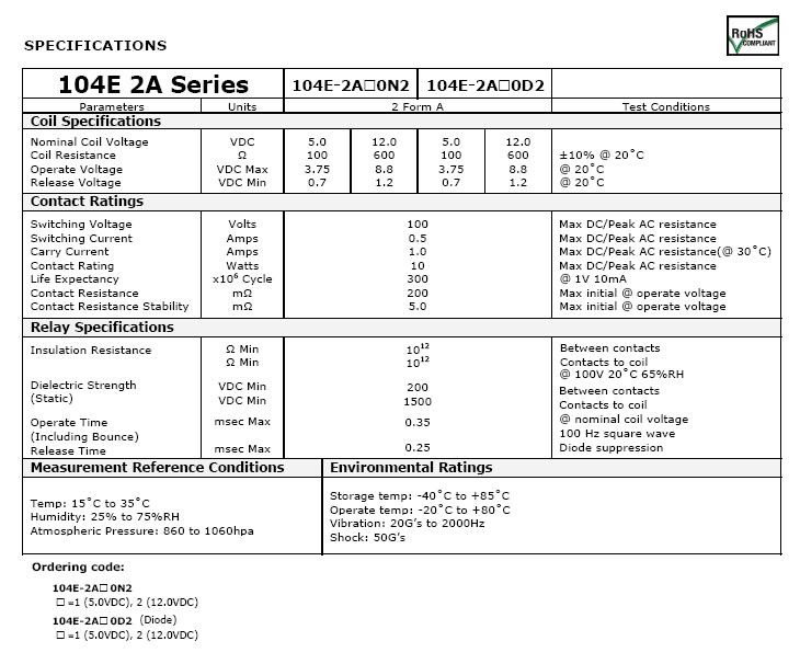 104e-2-form-a-series-b