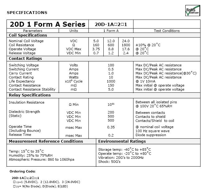 20d-standard-1-form-a-series-c