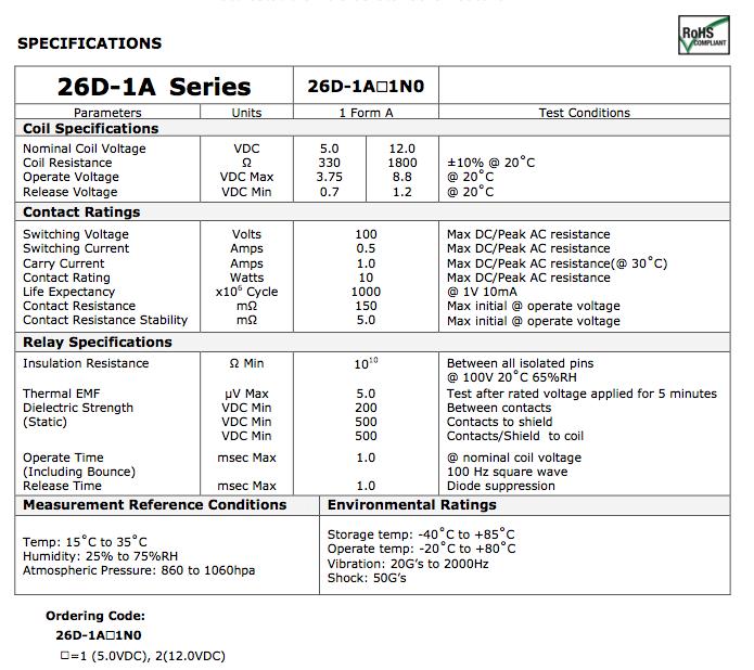 26d-1-form-a-series-b