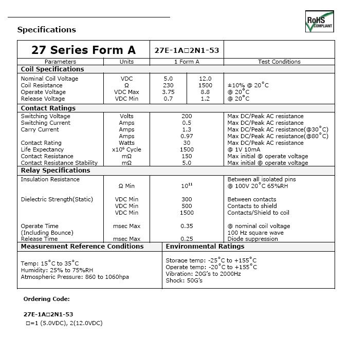 27-series-1-form-a-b