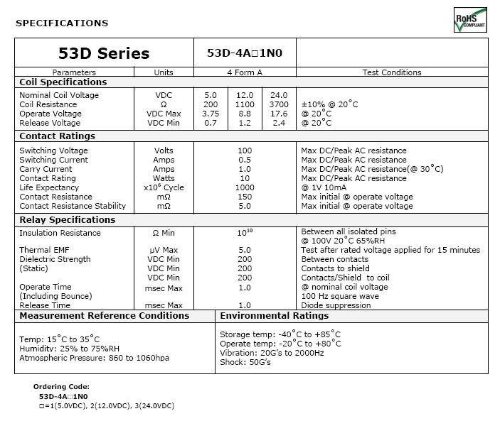 53d-4-form-a-series-b