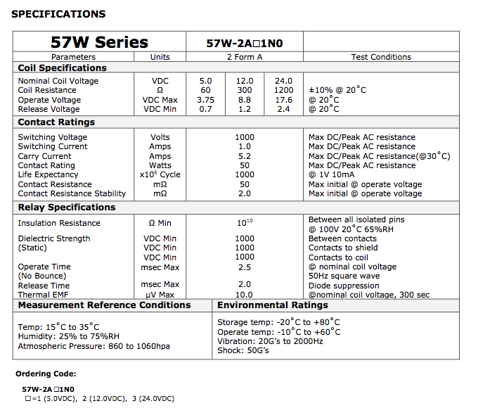 57w-series-wet-b