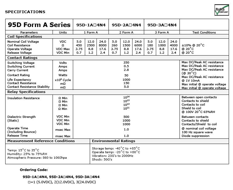 95d-series-b