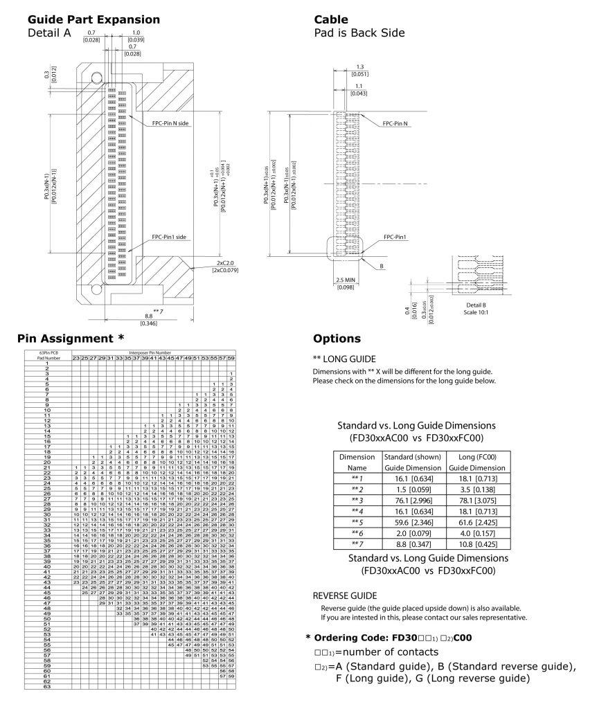 fd30xxxc00_guide-pin-888x1024