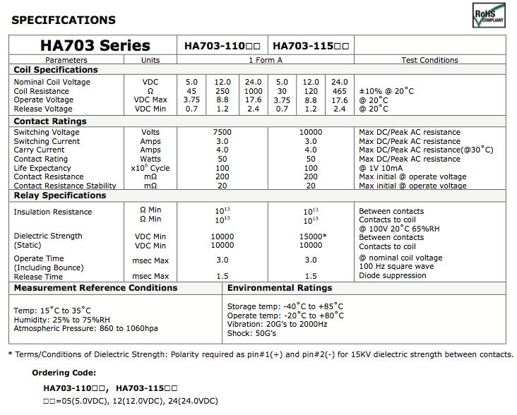 HA703 Series B