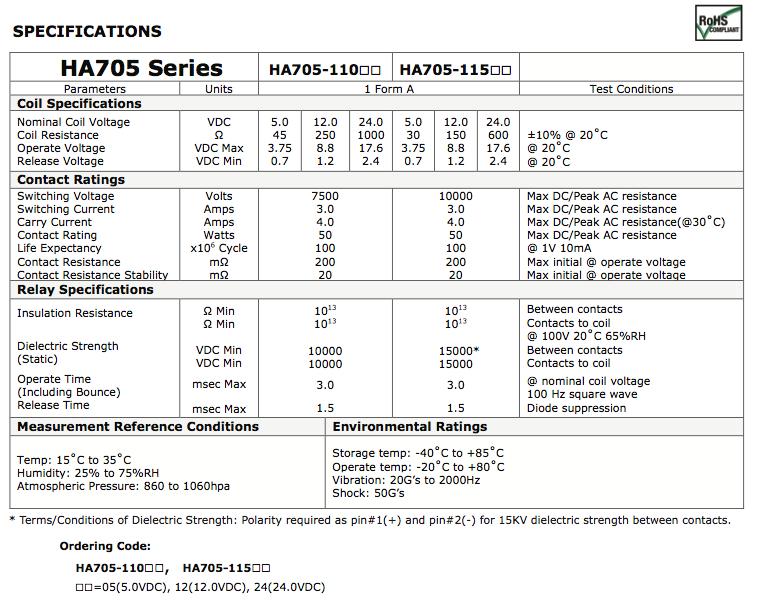 HA705 Series B
